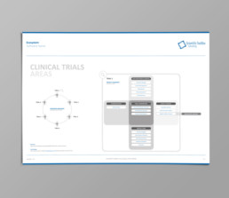 Clinical Trial Areas